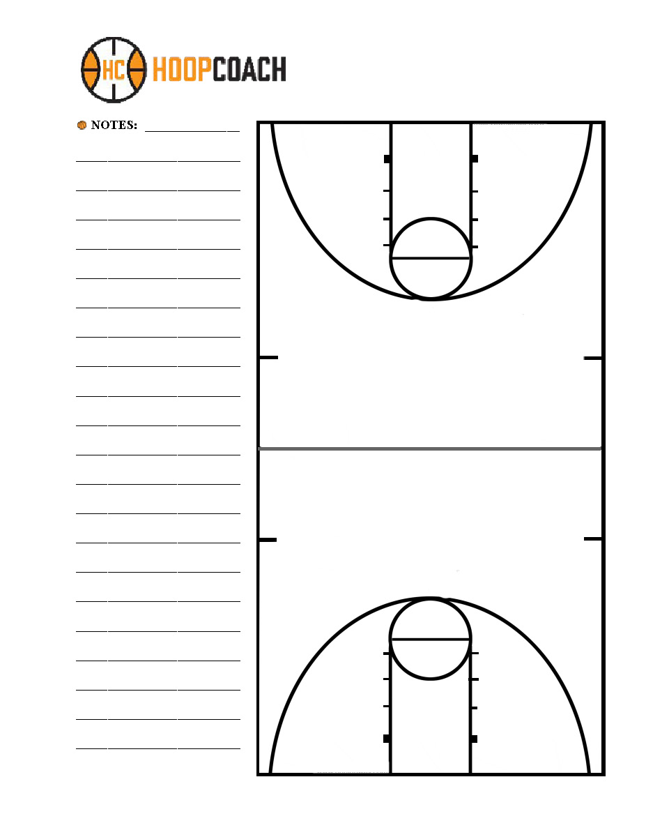 Full Court Basketball Court Diagrams Hoop Coach