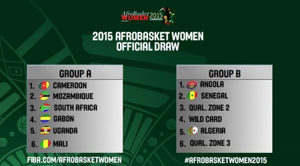Results of the Official Draw for AfroBasket Women 2015