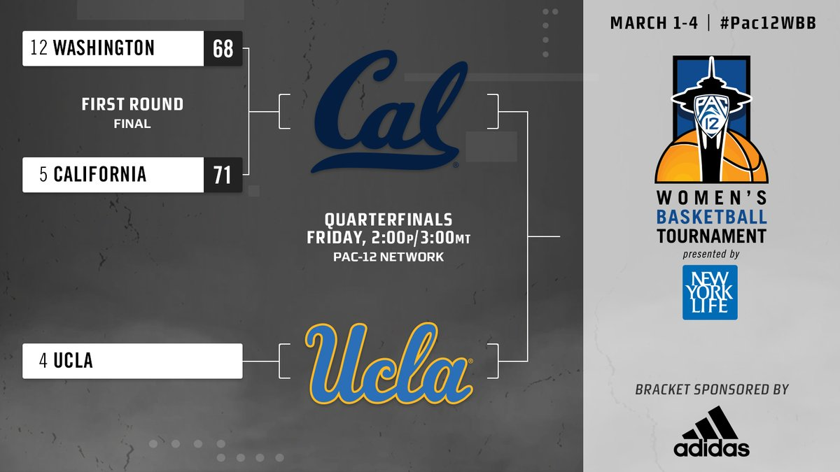 Asha Thomas brings fire as Cal holds off Washington 71-68 in Pac-12 tournament first round