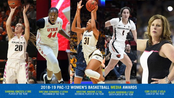 2019 Pac-12 awards