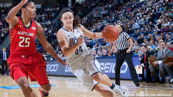 Maryland gives UConn a tough test, Huskies overcome Terps in physical Jimmy V Classic 63-48