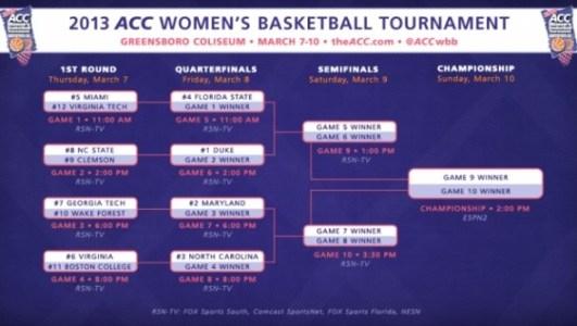 ACC 2013 Tournament Bracket.