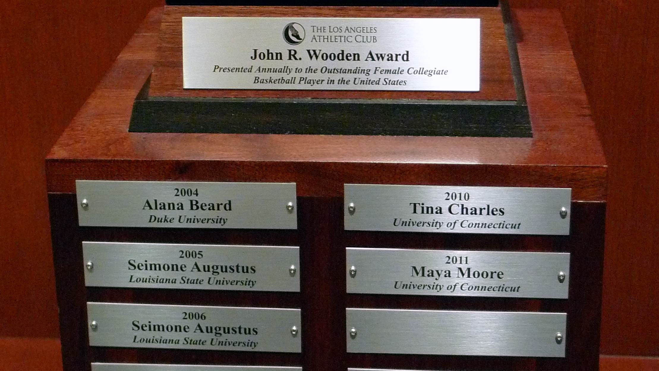 The Midseason Top 20 Candidate List For The John R Wooden Award