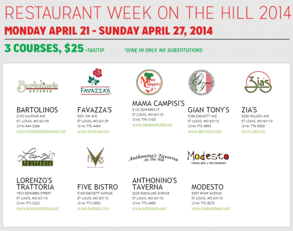 Restaurant Week Establishments
