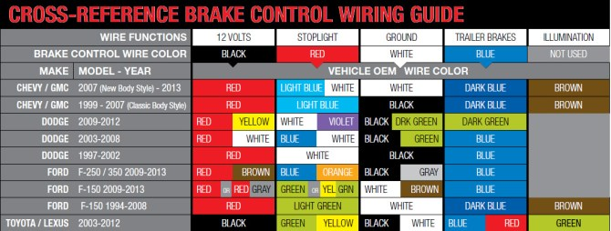 hopkins towing solutions wiring diagram 2000 blazer