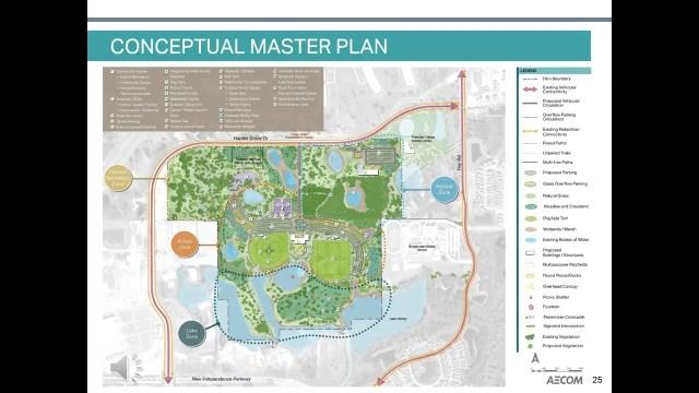 Horizon West Regional Park - Master Plan