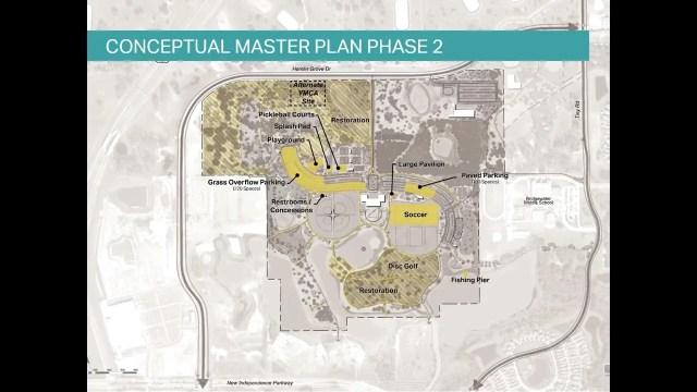 Horizon West Regional Park - Phase 2
