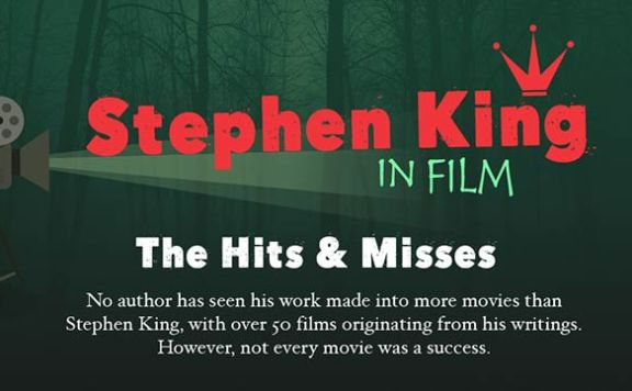 Stephen-King-In-film-infographic-header