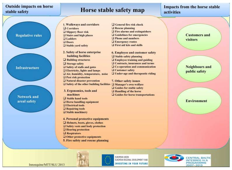 stable-safety-map