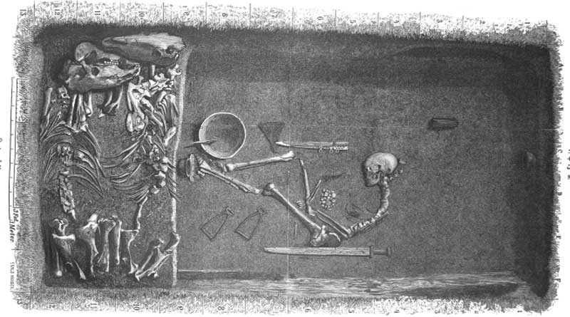 An illustration by Evald Hansen based on the original plan of the grave by excavator Hjalmar Stolpe; published in 1889.
