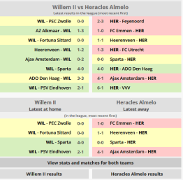 shows results from soccerstats.com