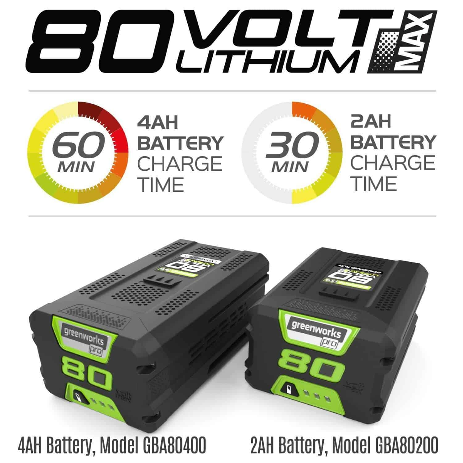 Separate Batteries for Greenworks leaf blower