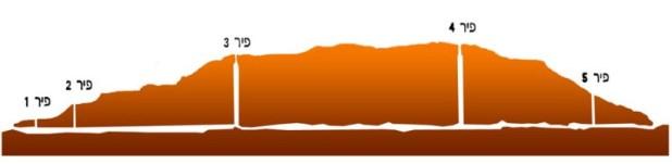 חתך מנהרת ארמון הנציב יצירה: תמר הירדני