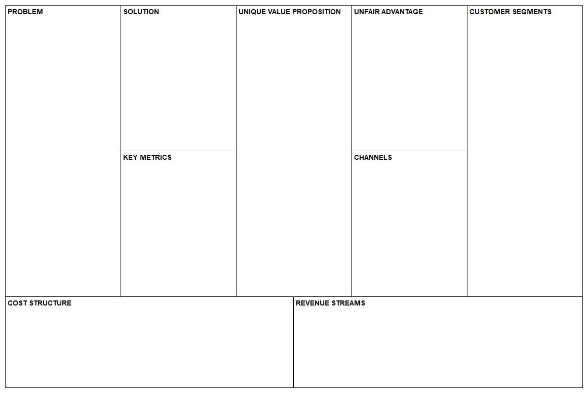 Business Model Canvas Value Proposition Canvas Customer Journey Map Lean Canvas Etc With