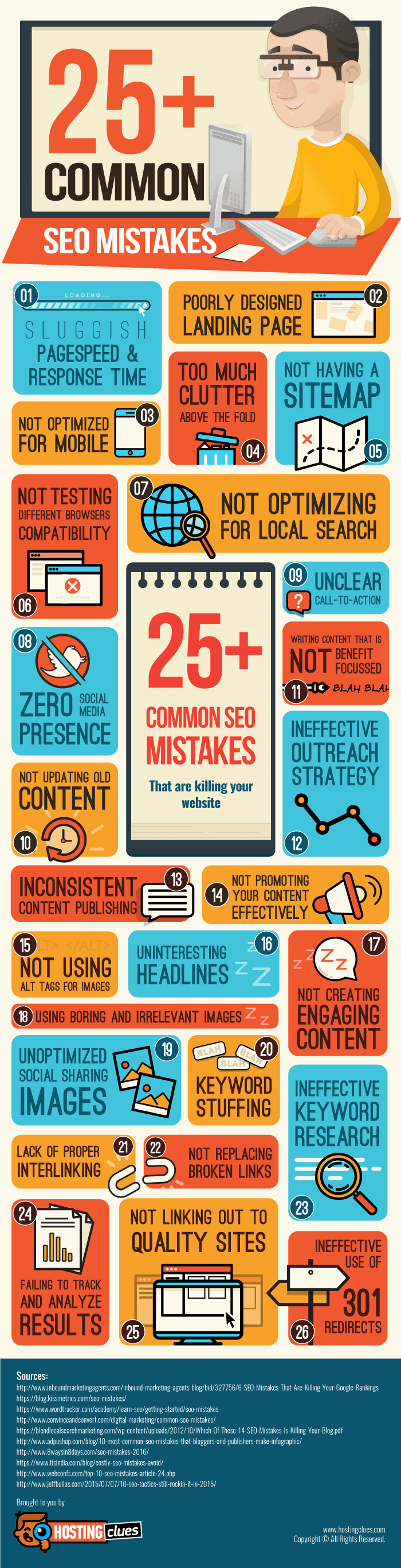 Common SEO Mistakes Infogrpahic