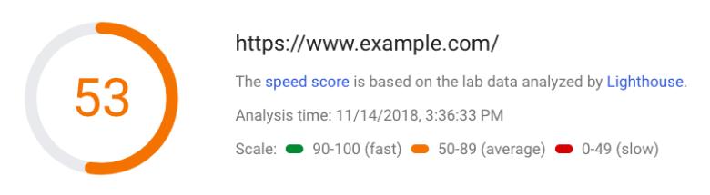 Rapporto sul rendimento del sito Web generato utilizzando PageSpeed Insights di Google