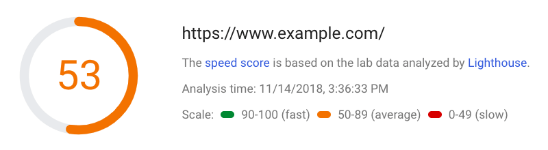 Website performance report generated using PageSpeed Insights by Google
