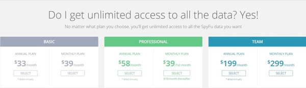 SpyFu plans pricing