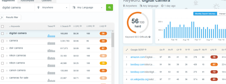 kwfinder - spyfu alternative for SEO research