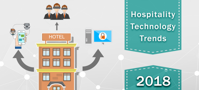 Hotel Industry Blogs Sharing Latest Trends Amp Tips