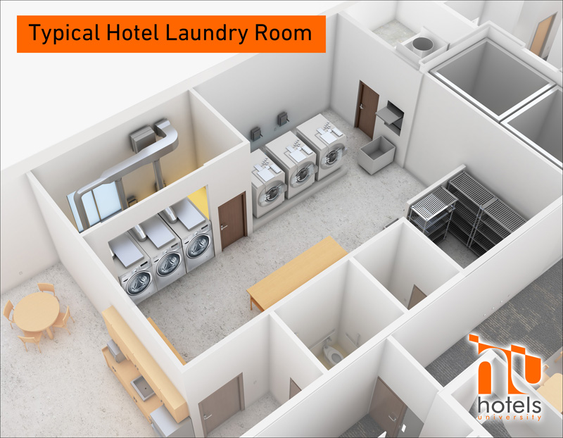 Hotel Laundry: Common Issues & Major Expenses