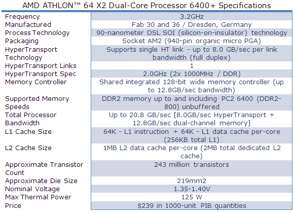 AMD PROCCESSOR SPEC