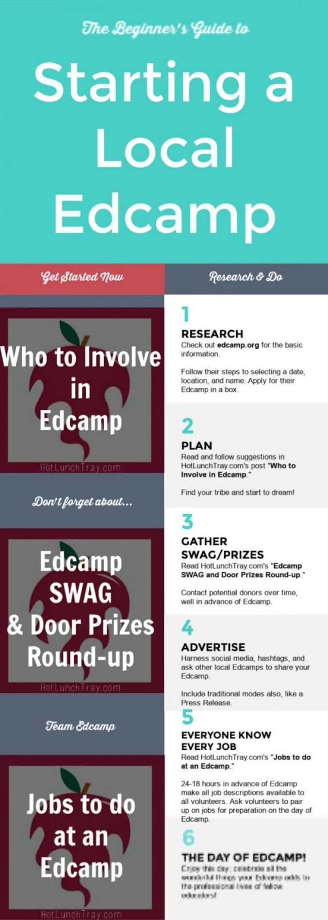 Beginners Guide to Starting a Local Edcamp