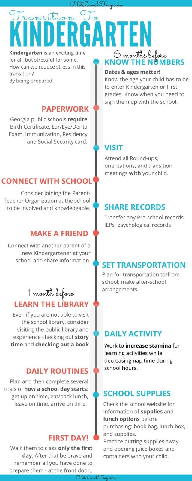 Transition to Kindergarten for Parents Infographic