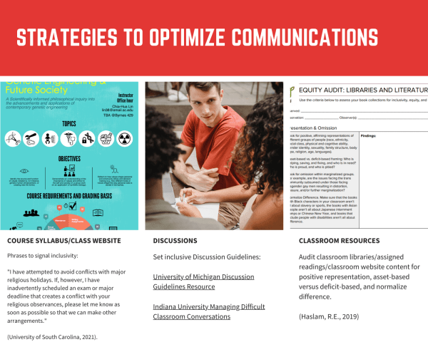 Strategies to Optimize Communications