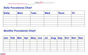 HPW Procedures Charts (sample)