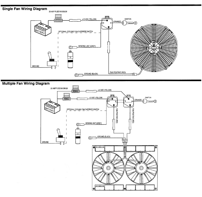 2000 Buick Century Cooling Fan Wiring Diagram 2000 Buick ... on