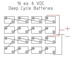 Solar DC Battery Wiring Configuration | 48v Design and