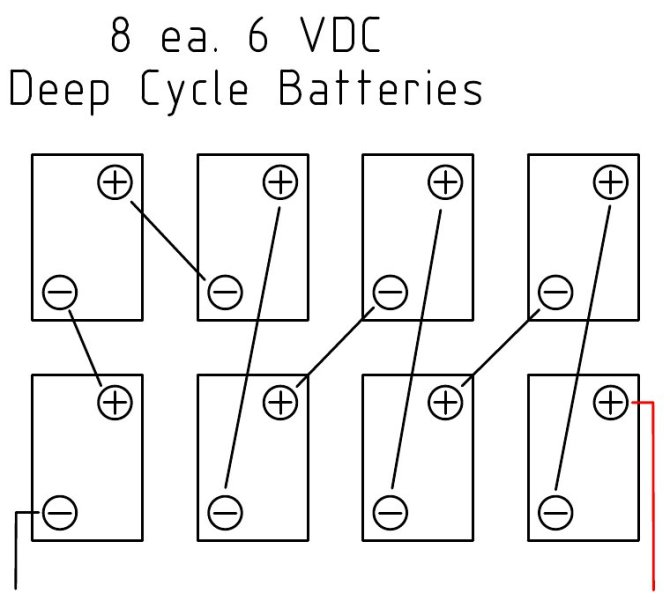 solar dc battery wiring configuration  48v design and