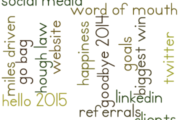 Word cloud about marketing terms