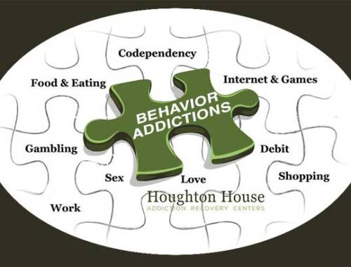 Process Addiction and Other Types of Addictive Behaviour