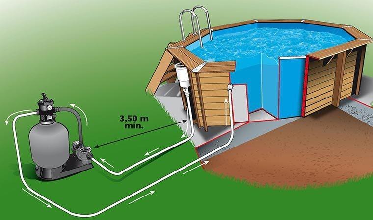 piscine en bois octogonale 5 80 m ocea