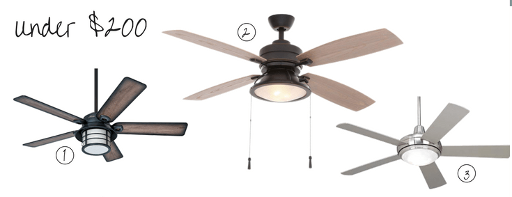 Attractive ceiling fans under $200 | House by the Bay Design