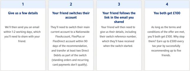 nationwide refer a friend