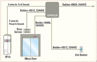0000159_mid range rfid proximity card reader?resize=400%2C259 card reader wiring diagram card wiring diagrams collection hid prox reader wiring diagram at gsmx.co