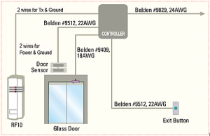HouseLogix Mid Range RFID Proximity Card Reader