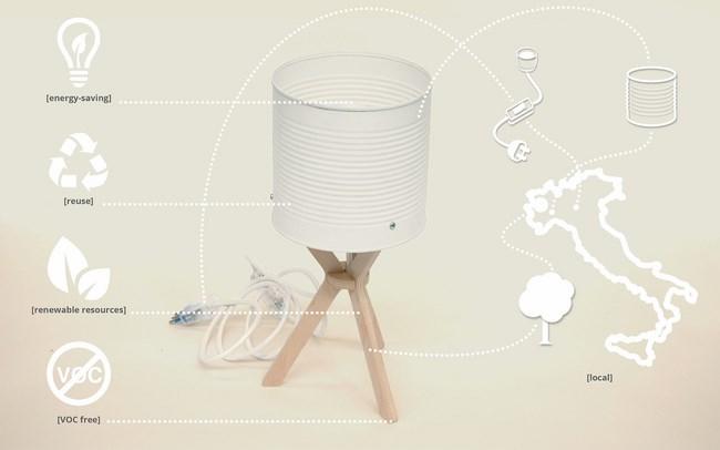 Izmade_Margherita_lamp_Local_sustainability_Infographic