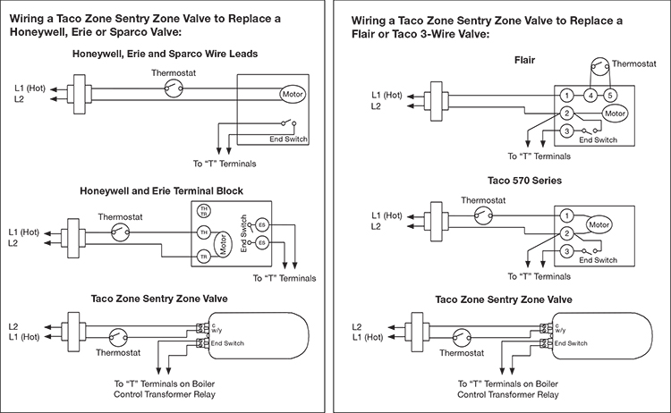 honeywell round thermostat wiring diagram honeywell honeywell t87f wiring diagram honeywell home wiring diagrams on honeywell round thermostat wiring diagram