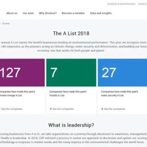 The A List 2018