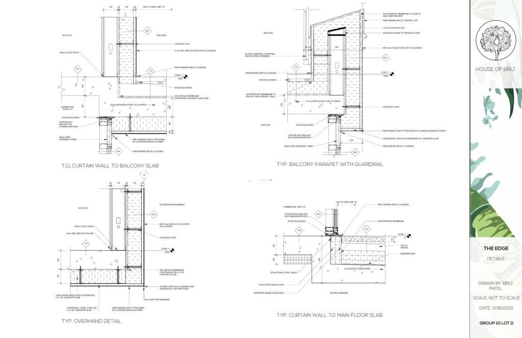ARCHITECTURE AND DESIGN   HOUSE OF BRIJ