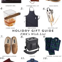 Gift Guide: Fred's Wish List