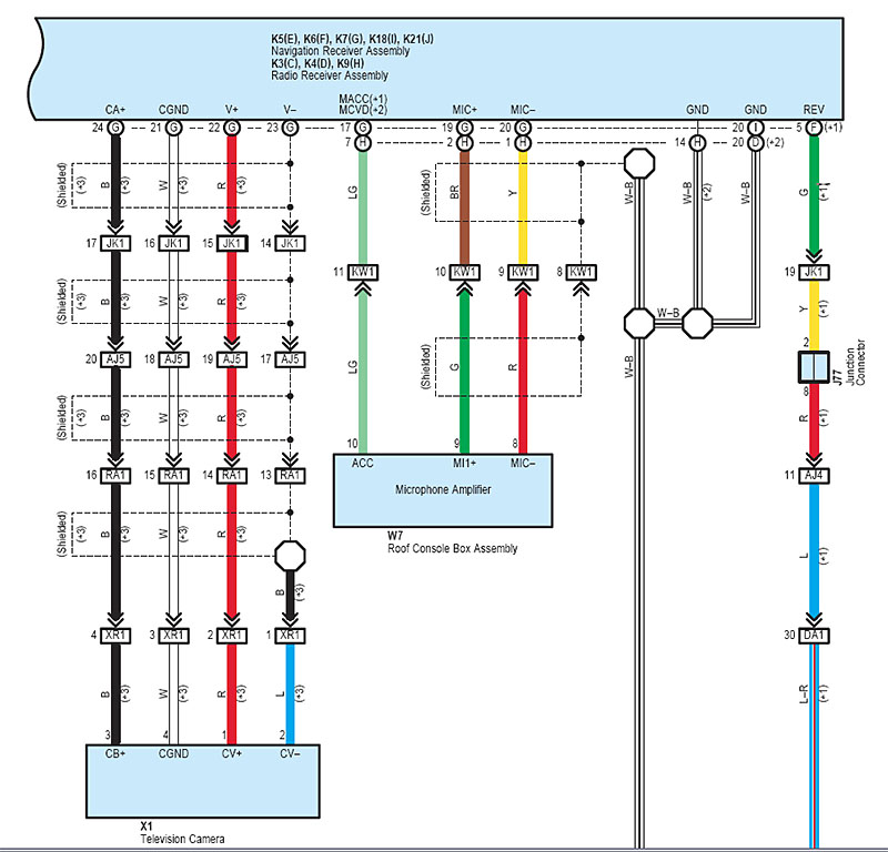 schnavcons 2006 sequoia stereo wiring diagram turcolea com 2006 sequoia radio wiring diagram at soozxer.org