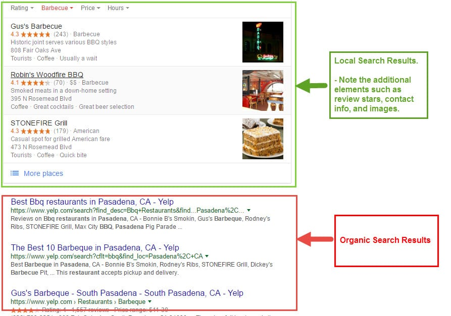 local and organic results image