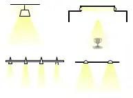 easy lighting calculation