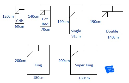 Uk Ireland Bed Sizes Chart