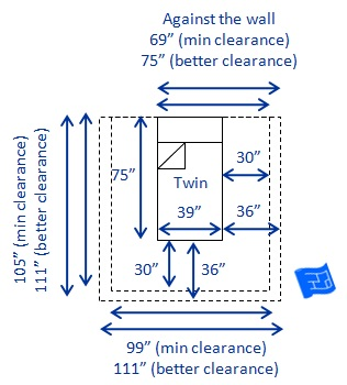 North American Twin Bed Size And E